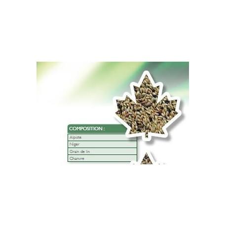 Mélange canari sans navette T3 25 Kg Manitoba